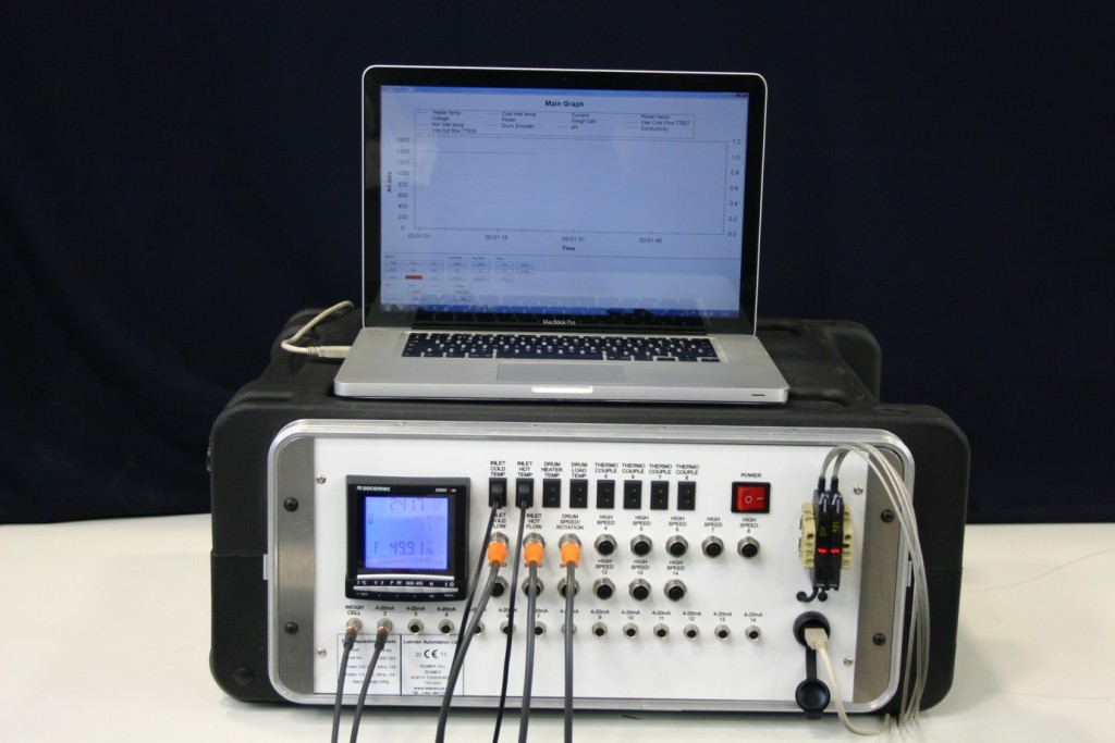 Data Acquisition System Labman